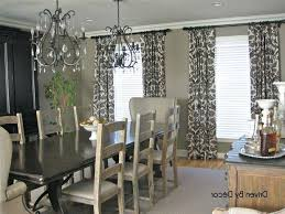 Dining Room Drapes Ideas Lined Semi Blackout Thermal Grommet Curtain Panels
