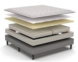 c2 Classic Series Adjustable Mattress & Bed Base
