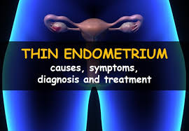 shedding uterine lining before period thin endometrial lining causes symptoms diagnosis and treatment