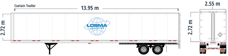 USEFUL DATA – Losma Logistics Rb High Tech Transport Trucking Transportation Tandem Axle Flat Deck Super Link Combination P6 Decks Design The Loading Dock Determine Door Sizes Truck Trailer Dim Alura Turkey 3 Axles Flatbed Trailer Download Standard Tractor Dimeions Zijiapin Lorry Dimension Size Kuala Lumpur Malaysia Click Movers Fritz Ewins Inc Semi Inside Chapter 4 Vehicles Review Of Characteristics As Heavy Duty S
