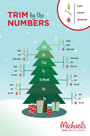 Take The Guessing Out Of Trimming Christmas Tree With This Handy Guide Chart Makes Decorating Easy Numbers For Lights Garland And Ornaments