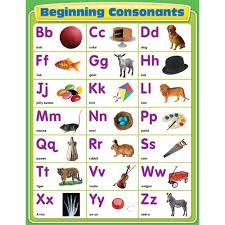 Kindergarten WebQuest Letter Sounds