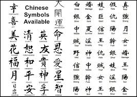 Chinese Symbols Tattoo Set