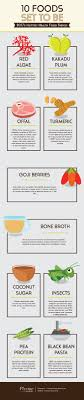 9 Best FOOD: Trends For 2017 Images On Pinterest | Food Trends, Food ... Appetite For Food Truck Cuisine Trends Upward 2017 Year In Review Top Design Travel Lori Dennis 9 Best Food For Images On Pinterest Trends Available The Fall Shopkins Fair Will Give Your Create An Awesome Twitter Profile Your Theemaksalebtyricefarmerafoodtrucklobbyistand Trucks San Antonio Book Festival Three Emerging And Beverage You Need To Know About The Business Report Trucks Motor Into The Mainstream1 Nation Tracking Trend Treehouse Newsletter June