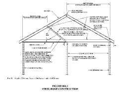 Jack Ceiling Joist Definition by Lawriter Oac 4101 8 8 01 Roof Ceiling Construction