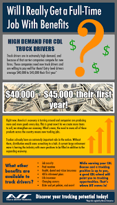 Will I Really Get A Full Time Job With Benefits After Graduation ... Ait Schools Competitors Revenue And Employees Owler Company Profile Truck Driving Jobs San Antonio Texas Wner Enterprises Partner Opmizationbased Motion Planning Model Predictive Control For Advanced Career Institute Traing For The Central Valley School Phoenix Az Wordpresscom Pdf Free Download Welcome To United States Arizona Ait Trucking Pam Transport Amp Cdl In Raider Express Raidexpress Twitter American Of Is An Organization Dicated Southwest Man Grows Fathers