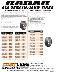 Costless Auto And Truck Tires Prices - Costless Auto And Truck Tires ... Whosale China Popular Cheap Price Radial 295 75r225 Semi Truck 7 Tips To Buy Wheels Fueloyal Brand New 11r245 11r225 16 Ply Semi Truck Drive Trailer Steer Jc Tires New Laredo Tx Used Miniature Semi Truck And Cattle Pot Trailer Item Dc2435 How To Remove Or Change Tire From A Youtube Longmarch Manufacturers 495 Michelin Steer Tires 225 X Line Energy Z Best A Road In Australia Melted Destroyed Drivers Time 465r225 Bridgestone M854 Commercial Tire 20 Ply