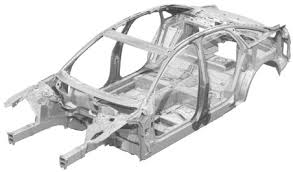 advanced automotive structures and closures sciencedirect