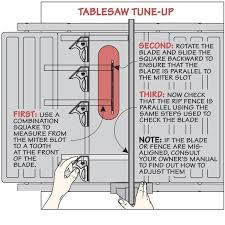 8 best images about table saw reviews on pinterest