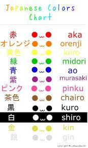 Best 25 Learning japanese ideas on Pinterest