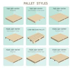 Different Pallet Styles For Upcycle DIY Home Projects