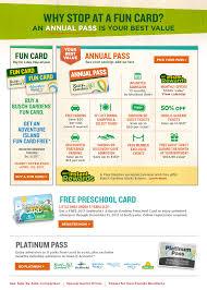 Halloween Horror Nights Florida Resident Coke Code by 3 Park Seaworld Aquatica And Busch Gardens Ticket Seaworld Free
