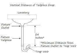 Bathtub Drain Trap Diagram by All About Plumbing Traps