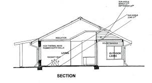 Small Solar Home Plans Design Principles Solar Architecture
