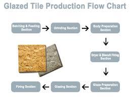 ceramic tile machine ceramic tile machine china