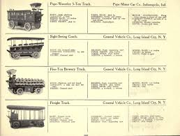 Overview Of Early Electric Trucks (1907 Catalog) Antelope Valley Ford Vehicles For Sale In Lancaster Ca 93534 Steel Coils Roll Off Trucks Crash Into House Fayette City 2011 City National Wmx Recap Video Youtube Neighbourhood Paper Sydney Council Take Away The Last Of Used Bucket Trucks Available At Public Auction Gary In You Set Is Stockpiling Its New F150 To Test Their Tramissions 2019 Chevy Silverado Promises To Be Gms Nextcentury Truck Peduto Says The Will Bid Bring Amazon Hq2 199 And Commercial Work Vans Stock Near San Tow For Sale Car Carriers Wreckers Rollback