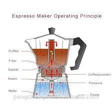 2017 New Design Italian Espresso Moka Coffee Maker Stove Top