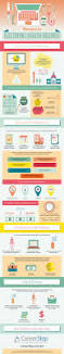 Front Desk Receptionist Jobs Indeed by Best 25 Medical Administrative Assistant Ideas On Pinterest