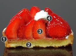 tarte aux fraises pate feuilletee test tarte aux fraises par lenôtre pâtisseries