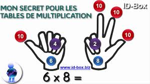 comment apprendre table de multiplication astuce math connaitre ses tables de multiplication sans les