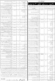 Mayo Hospital Lahore Jobs July 2017 Computer Operators, Ward ... Ptsd And Trucking Page 1 Ckingtruth Forum How To Find Truck Driving Jobs With Traing Looking For Tankerflatbed Recent Cdl Grad Testimonials Idleair Ward Careers And Employment Indeedcom Medical Assistants Boys Barber Job In Cmh 2018 Clerks Lady Reading Hospital Pakistan Jobzpk Federal Truck Driving Jobs Trucker Humor Company Name Acronyms A Typical Day A Hot Shot Episode Youtube