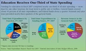 Ky Revenue Cabinet Unclaimed Money by State Budget Crisis Cqr