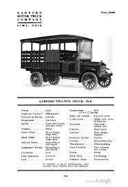 Garford - The Crittenden Automotive Library Welcome To Motion Unlimited Museum Online Gmc Cckw 6 X American Army Truck A Twoandahalf Ton Vehicle Jac 3 Ton Box Truck Over Open Sights Scratchbuilt Fwd Model B 5ton Grip Truck Grhead Production Rentals Work Trucks For Sale Equipmenttradercom 1938 T16h Two Range Original Sales Brochure Folder Calgary City News Blog Its Beets Uses Beet Brine Combat What Know Before You Tow Fifthwheel Trailer Autoguidecom 1977 12 Two Tone Blue Long Bed Pick Up 1935 Ford V8 Pickup At Guns Az Stock Photo Getty 36142 Boomtruck Elliott Equipment