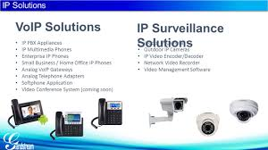 This Changes Everything - Ppt Video Online Download Small Business Voip Phone Systems Vonage Big Cmerge Ooma Four 4 Line Telephone Voip Ip Speakerphone Pbx Private Branch Exchange Tietechnology Now Offers The Best With Its System Reviews Optimal For Is A Ripe Msp Market Cisco Spa112 Phone Adapter 100mb Lan Ht Switching Your Small Business To How Get It Right Plt Quadro And Signaling Cversion Top 5 800 Number Service Providers For The
