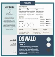 Resume Font Size Cambria@ Resume Font Size Canada Fungram   Resume ... Professional Cv Templates For 2019 Edit Download Font Pair Cinzel Quattrocento Donna Mae Dubray Font Size Of Resume Tacusotechco These Are The Best Fonts For Your Resume In Cultivated Culture Resumecv Brice Creative Market 20 Best And Worst Fonts To Use On Your Learn Whats The Or Design Shack Top Free Good Rumes Awesome A What Size Typeface Use 15 Pro Tips Cover Letter Header Fiustk Philipkome Is Format Infographic