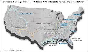 Combined Energy Transfer Williams US Interstate NatGas Pipeline