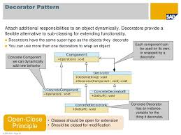 Decorator Pattern Java Pizza by Design Patterns Part 1 Of 2