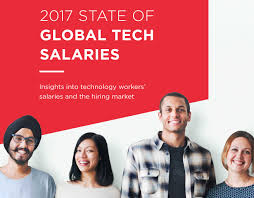 Tuff Shed Denver Jobs by Denver Tech Job Salaries Slip But Standard Of Living Makes Region