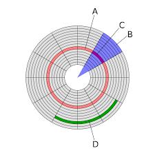 Twodimensional Space Wikipedia