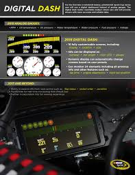 Infographic: NASCAR Cup Series Car Digital Dash For 2016 – The ... Car Dashboard Ui Collection Denys Nevozhai Medium Ui And Dakota Digital Dash Panel Pics Ls1tech Camaro Febird C10 C10s Pinterest 671972 Chevy Gauge Cluster Vhx Instruments Dakota Digital Gauge Cluster In 1985 Ford 73 Idi Youtube Holley Efi 553106 Dash Lcd Lighted Clock Auto Truck Date Time Classic Saves 1960 Interior From A Butchered 1972 Chevrolet Guys Third Generation Hot Rod Network 1954 3100 El Don Lowrider