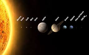 Diagram Of The Solar System