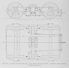 File:411. Central London Railway- Cast Steel Trailer Bogies. General ...
