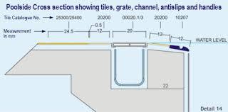 Serapool Poolside Cross Section Diagram