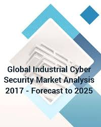 Global Industrial Cyber Security Market Analysis 2017