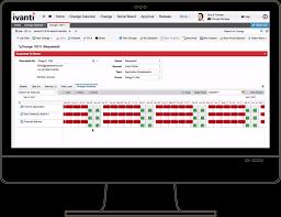 Best Help Desk Software Gartner by Service Desk