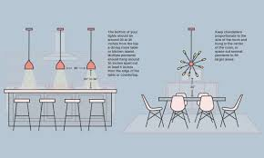 Chandelier Height Above Table