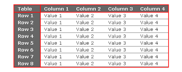 Freeze column and fixed header in Table or GridView using jQuery