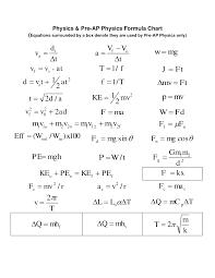 Science Chart Formulas Physics Formula Source Abuse Report