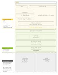 100 Home Design Websites 5 Awesome Page Layouts You Can Copy Today
