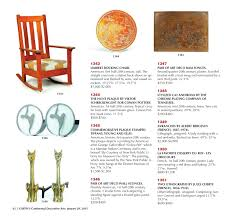 Asian Art, Continental Furniture & Decorative Arts ... Asian Art Coinental Fniture Decorative Arts President John F Kennedys Personal Rocking Chair From His Alabama Crimson Tide When You Visit Heaven Heart Rural Grey Wooden Single Rocking Chair Departments Diy At Bq Dc Laser Designs Christmas Edition Loved Ones In 3d Plaque With Empty Original Verse Written By Cj Round Available 1 The Ohio State University Affinity Traditional Captains Atcc Block O Alumnichairscom Allaitement Elegant Our Range Chairs Kennedy Collection Auction Summer Americana Walnut Comfortable Handmade Heirloom Turkey Cove Upholstered Wood Plowhearth Rocker Exact Copy Lawrence J