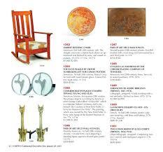 Asian Art, Continental Furniture & Decorative Arts ...