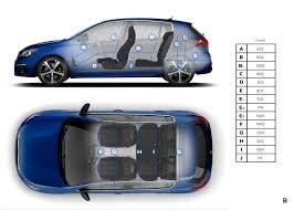 taille coffre nouvelle 308 peugeot 308 308 sw gt dimensions extérieures et intérieures