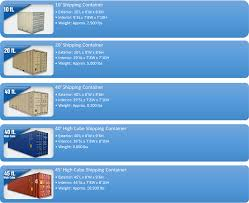 100 40 Foot Containers For Sale Shipping Container Dimensions Shipping For
