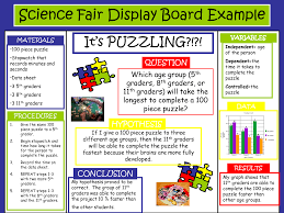 Science Fair Project Boards Examples