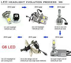 2015 5g 12v 24v car h7 led headlight all in one chip or cr chip