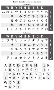 FontShop Japanese Typography Latin Alphabet